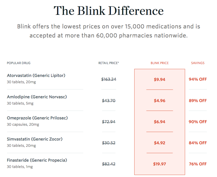 Blink-Health-Prescription-Drug-Discounts